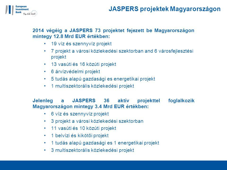 JASPERS projektek Magyarországon 2014 végéig a JASPERS 73 projektet fejezett be Magyarországon mintegy 12.8 Mrd EUR értékben: 19 víz és szennyvíz projekt 7 projekt a városi közlekedési szektorban and 6 városfejlesztési projekt 13 vasúti és 16 közúti projekt 6 árvízvédelmi projekt 5 tudás alapú gazdasági es energetikai projekt 1 multiszektorális közlekedési projekt Jelenleg a JASPERS 36 aktív projekttel foglalkozik Magyarországon mintegy 3.4 Mrd EUR értékben: 6 víz és szennyvíz projekt 3 projekt a városi közlekedési szektorban 11 vasúti és 10 közúti projekt 1 belvízi és kikötői projekt 1 tudás alapú gazdasági es 1 energetikai projekt 3 multiszektorális közlekedési projekt