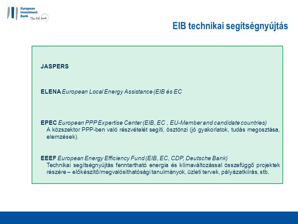 EIB technikai segítségnyújtás JASPERS ELENA European Local Energy Assistance (EIB és EC EPEC European PPP Expertise Center (EIB, EC, EU-Member and candidate countries) A közszektor PPP-ben való részvételét segíti, ösztönzi (jó gyakorlatok, tudás megosztása, elemzések).