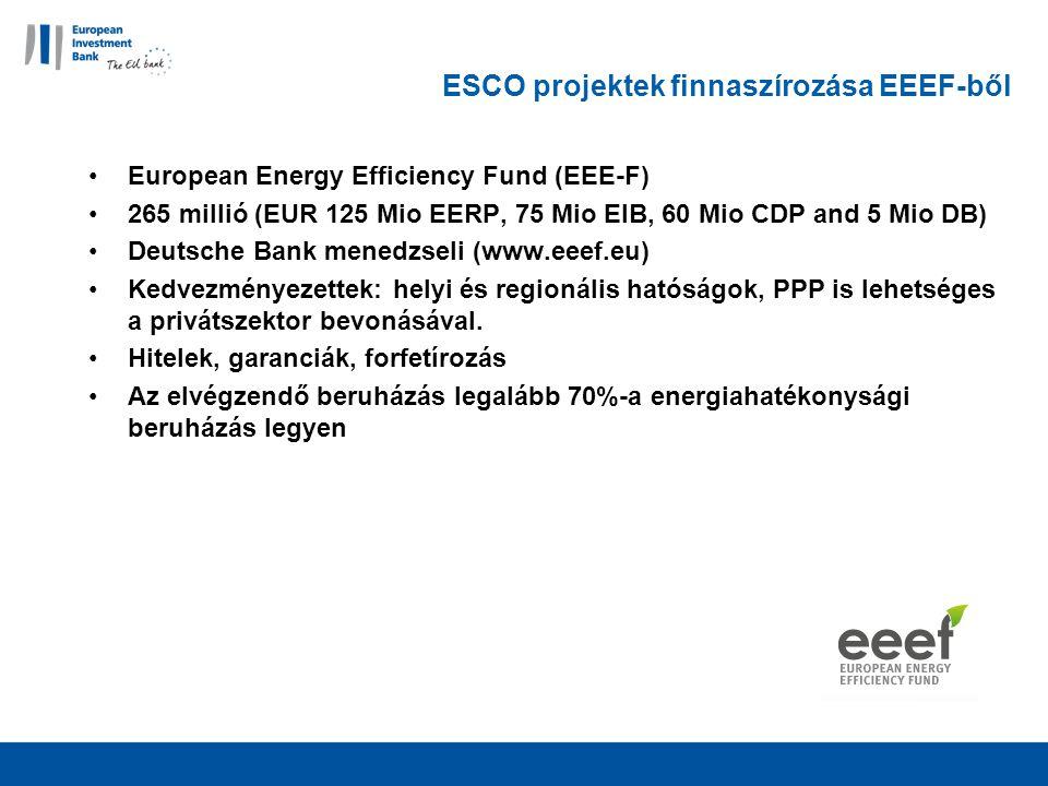 ESCO projektek finnaszírozása EEEF-ből European Energy Efficiency Fund (EEE-F) 265 millió (EUR 125 Mio EERP, 75 Mio EIB, 60 Mio CDP and 5 Mio DB) Deutsche Bank menedzseli (www.eeef.eu) Kedvezményezettek: helyi és regionális hatóságok, PPP is lehetséges a privátszektor bevonásával.