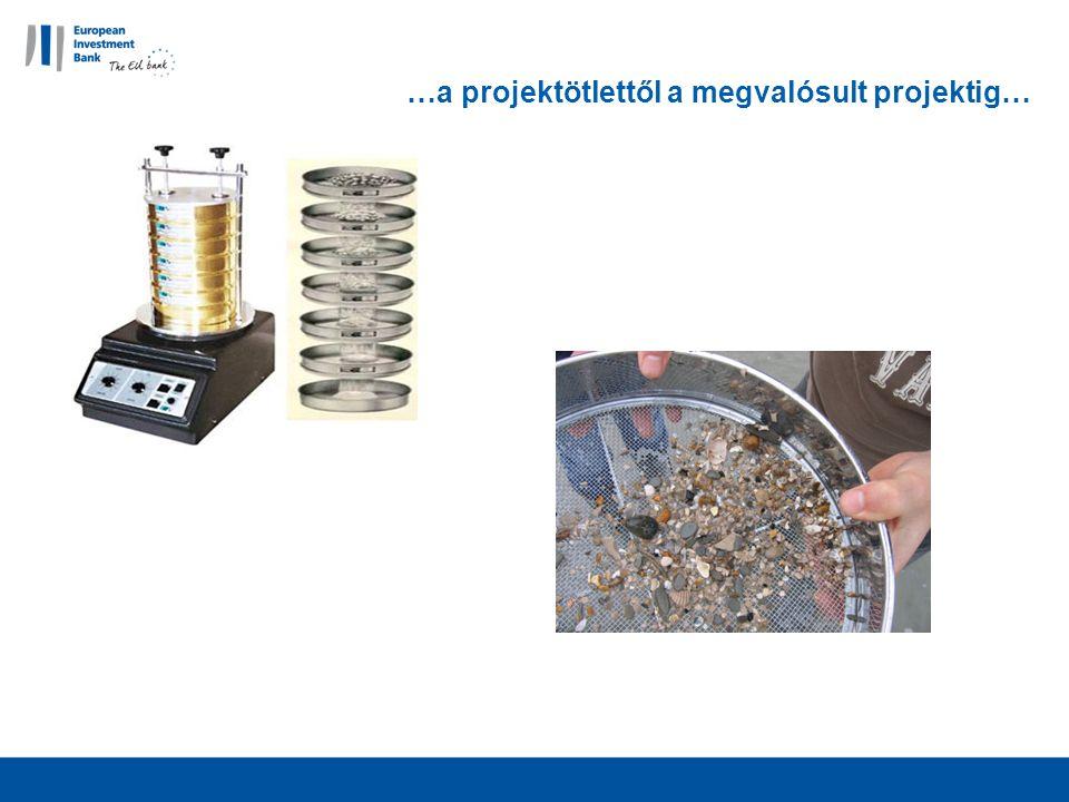 …a projektötlettől a megvalósult projektig…