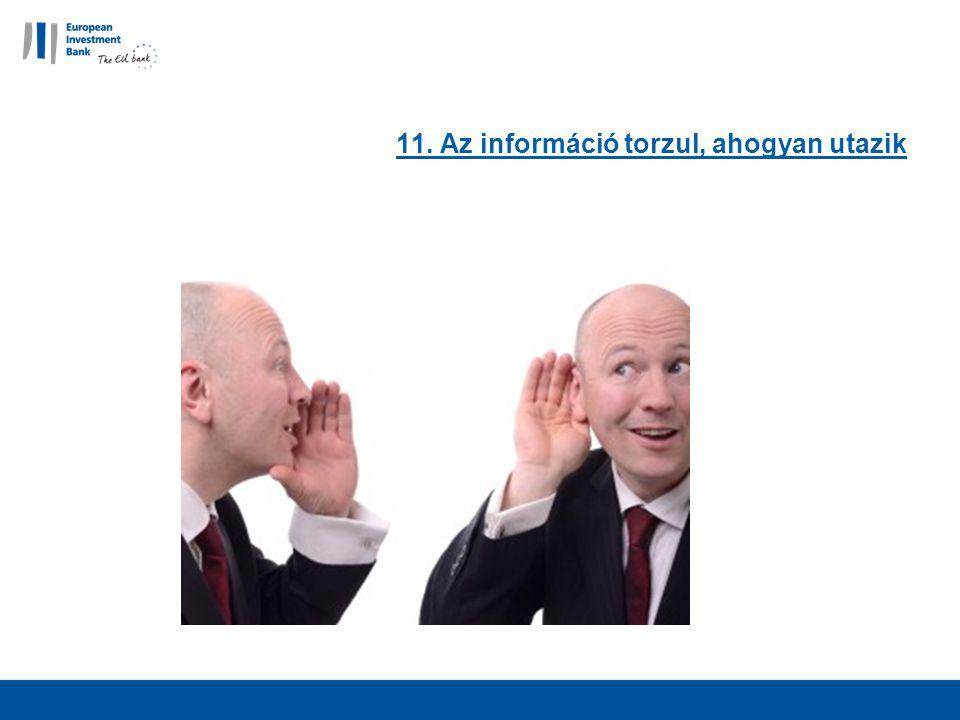 11. Az információ torzul, ahogyan utazik