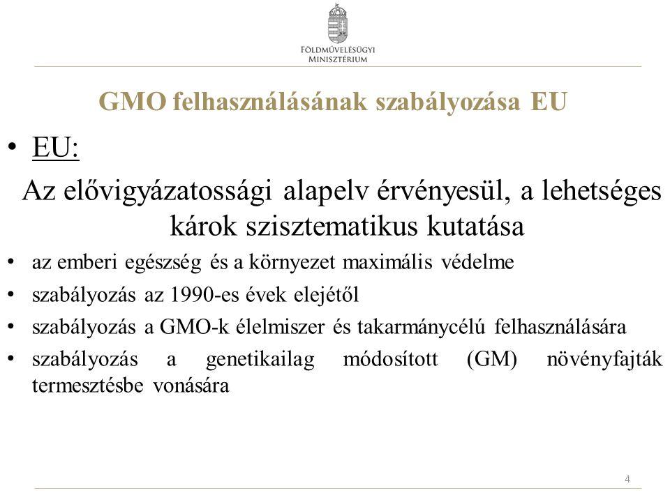GMO felhasználásának szabályozása EU EU: Az elővigyázatossági alapelv érvényesül, a lehetséges károk szisztematikus kutatása az emberi egészség és a környezet maximális védelme szabályozás az 1990-es évek elejétől szabályozás a GMO-k élelmiszer és takarmánycélú felhasználására szabályozás a genetikailag módosított (GM) növényfajták termesztésbe vonására 4