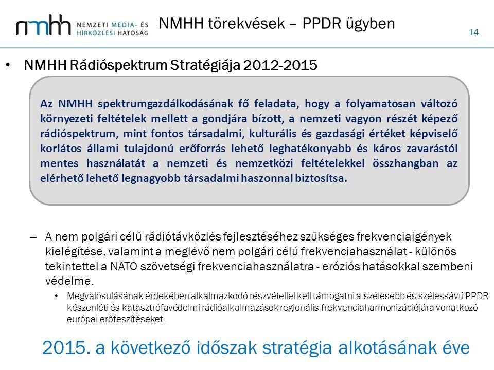 14 NMHH Rádióspektrum Stratégiája 2012-2015 – A nem polgári célú rádiótávközlés fejlesztéséhez szükséges frekvenciaigények kielégítése, valamint a meg