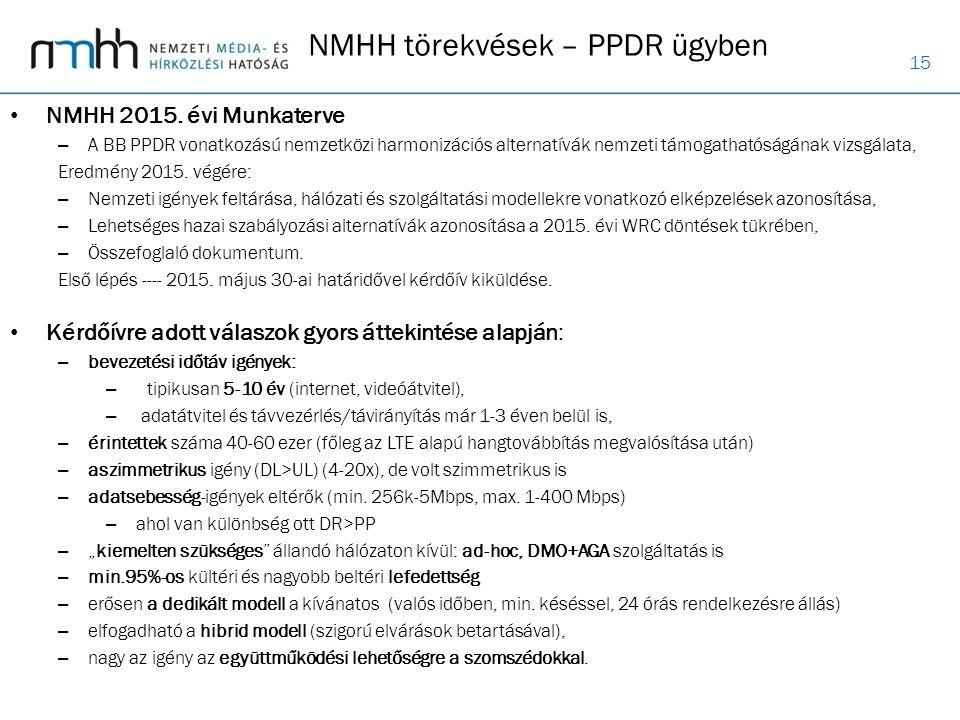 15 NMHH 2015. évi Munkaterve – A BB PPDR vonatkozású nemzetközi harmonizációs alternatívák nemzeti támogathatóságának vizsgálata, Eredmény 2015. végér