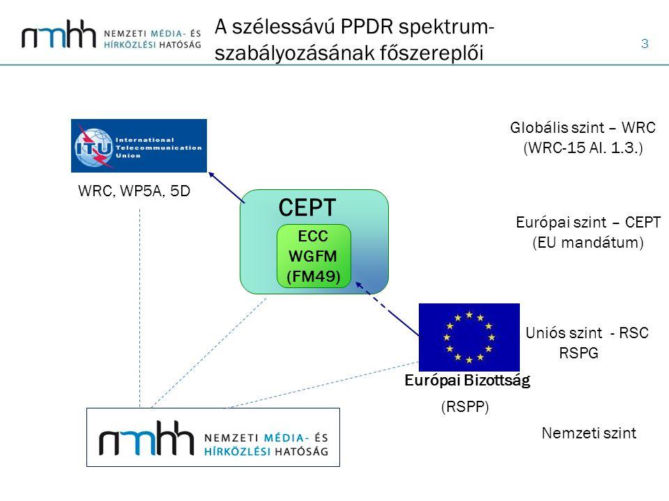 3 A szélessávú PPDR spektrum- szabályozásának főszereplői ECC WGFM (FM49) CEPT Európai Bizottság Globális szint – WRC (WRC-15 AI. 1.3.) Európai szint