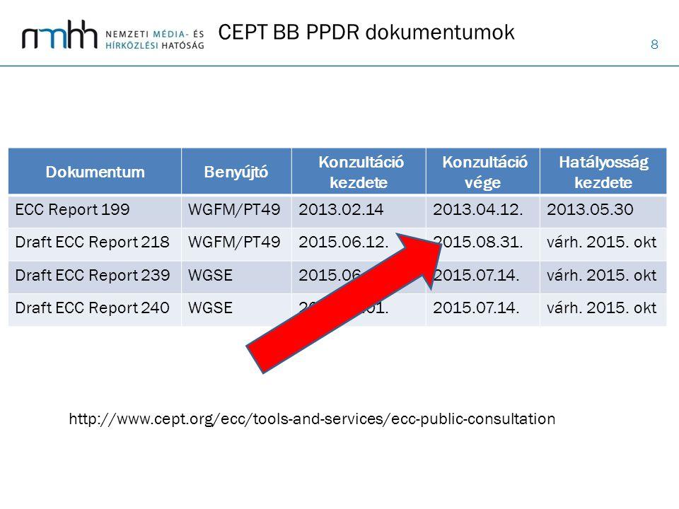 8 CEPT BB PPDR dokumentumok DokumentumBenyújtó Konzultáció kezdete Konzultáció vége Hatályosság kezdete ECC Report 199WGFM/PT492013.02.142013.04.12.20
