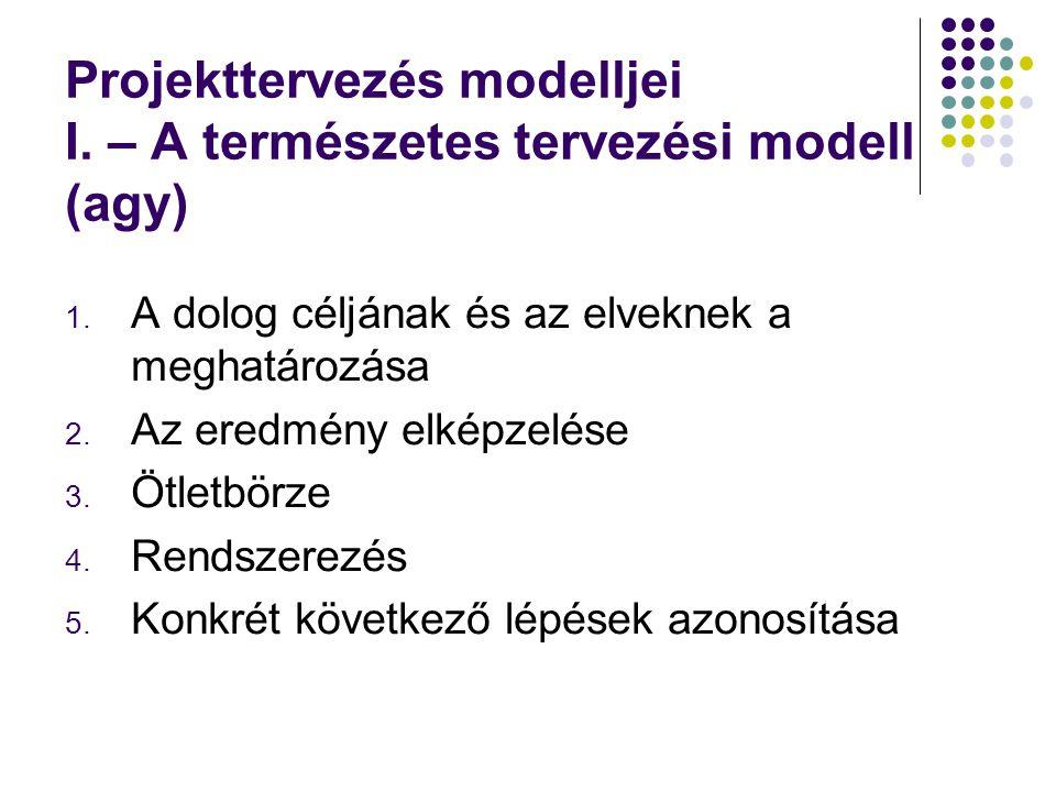 Projekttervezés modelljei I. – A természetes tervezési modell (agy) 1. A dolog céljának és az elveknek a meghatározása 2. Az eredmény elképzelése 3. Ö