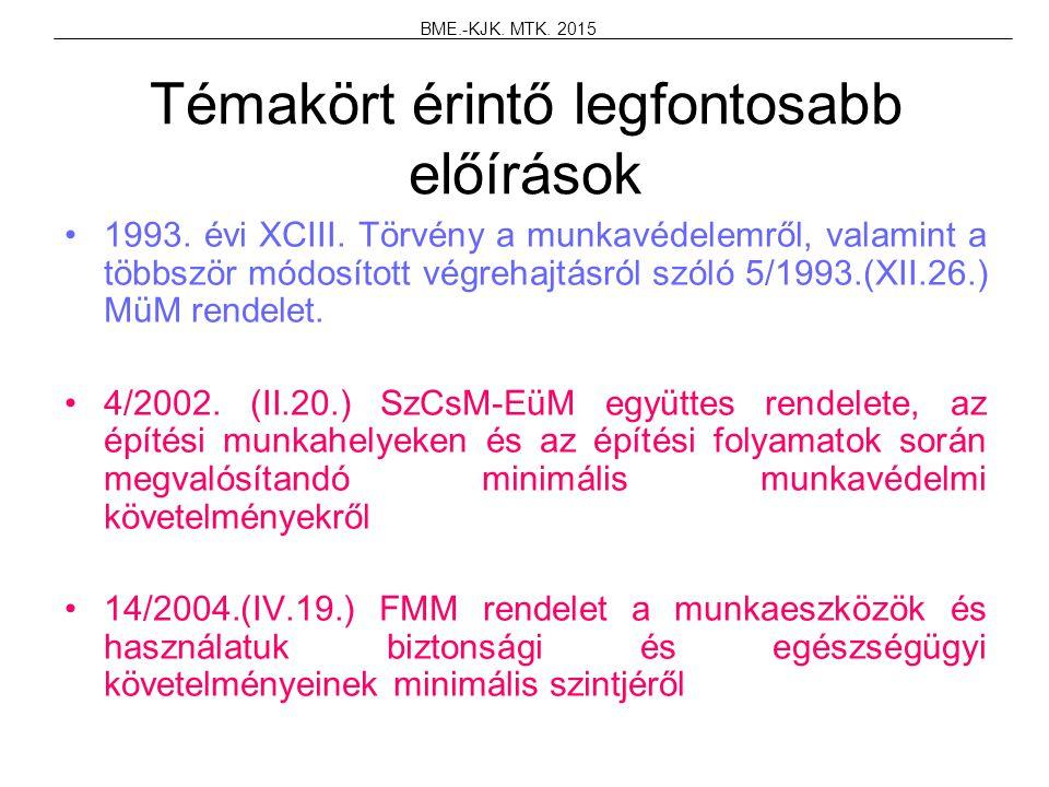 Témakört érintő legfontosabb előírások 1993. évi XCIII. Törvény a munkavédelemről, valamint a többször módosított végrehajtásról szóló 5/1993.(XII.26.