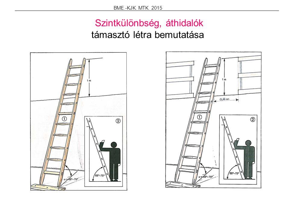 Szintkülönbség, áthidalók támasztó létra bemutatása BME.-KJK. MTK. 2015