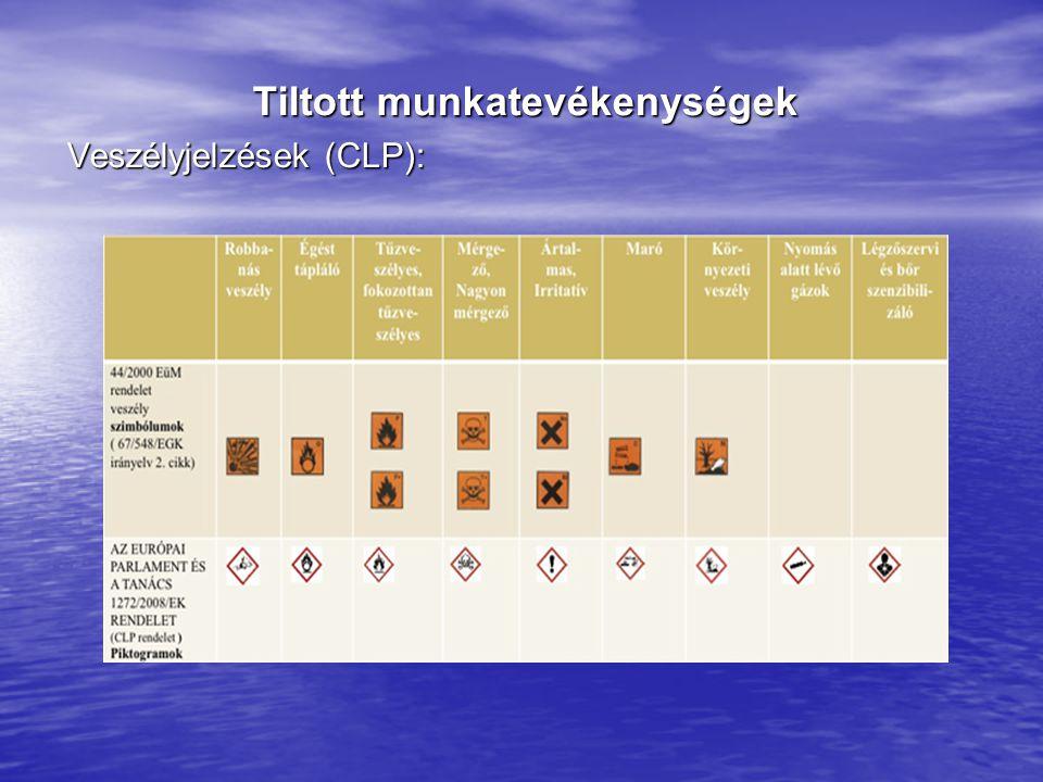 Veszélyjelzések (CLP):