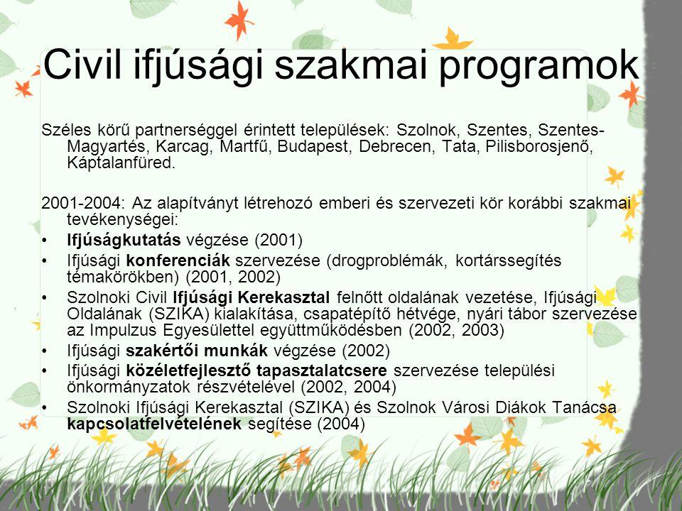 Civil ifjúsági szakmai programok Széles körű partnerséggel érintett települések: Szolnok, Szentes, Szentes- Magyartés, Karcag, Martfű, Budapest, Debre