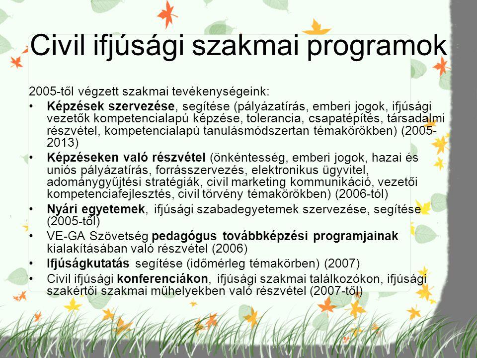 Civil ifjúsági szakmai programok 2005-től végzett szakmai tevékenységeink: Képzések szervezése, segítése (pályázatírás, emberi jogok, ifjúsági vezetők
