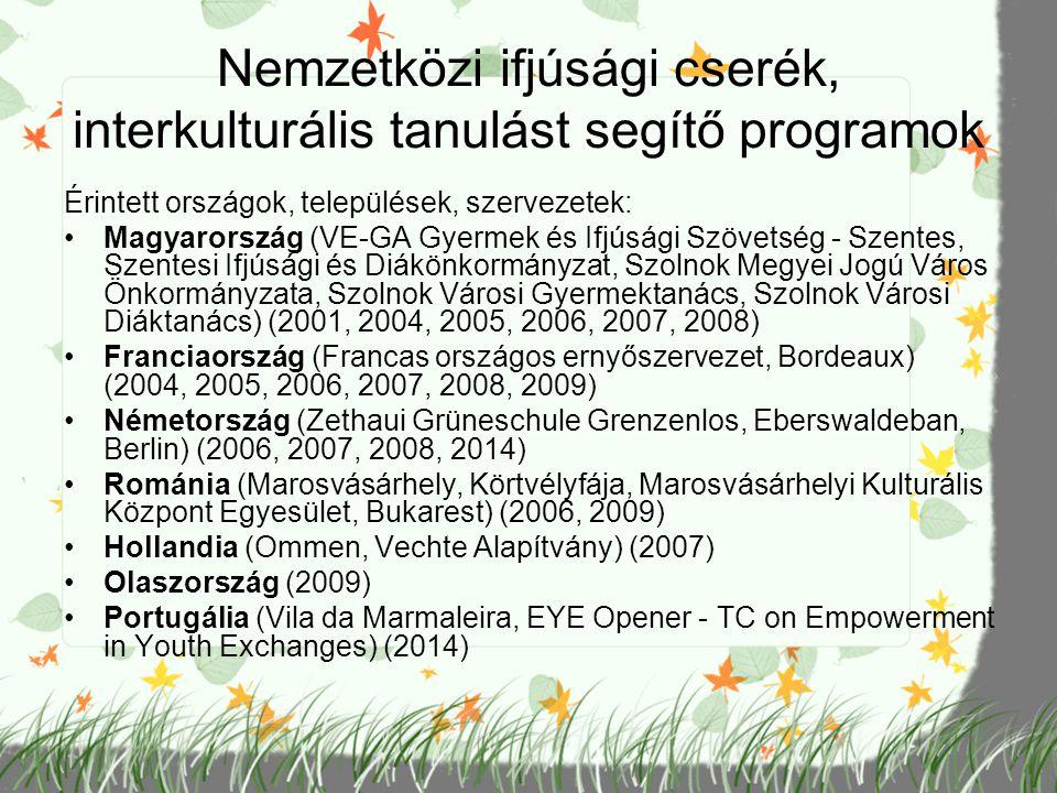 Nemzetközi ifjúsági cserék, interkulturális tanulást segítő programok Érintett országok, települések, szervezetek: Magyarország (VE-GA Gyermek és Ifjú