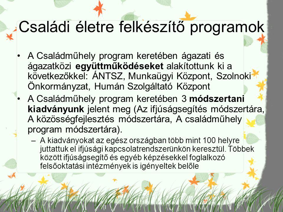 Családi életre felkészítő programok A Családműhely program keretében ágazati és ágazatközi együttműködéseket alakítottunk ki a következőkkel: ÁNTSZ, M