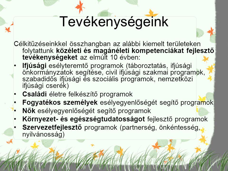 Szabadidős ifjúsági és szociális programok Széles körű partnerséggel érintett települések: Szolnok, Szentes, Szentes-Magyartés, Martfű, Rákóczifalva, Tiszavárkony.