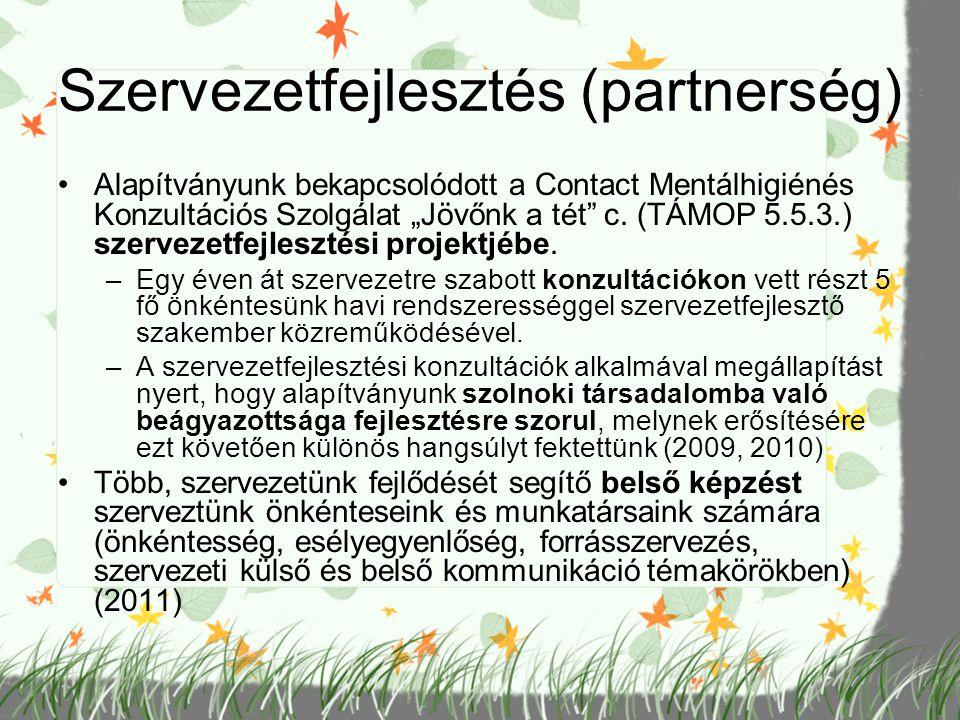 """Szervezetfejlesztés (partnerség) Alapítványunk bekapcsolódott a Contact Mentálhigiénés Konzultációs Szolgálat """"Jövőnk a tét"""" c. (TÁMOP 5.5.3.) szervez"""