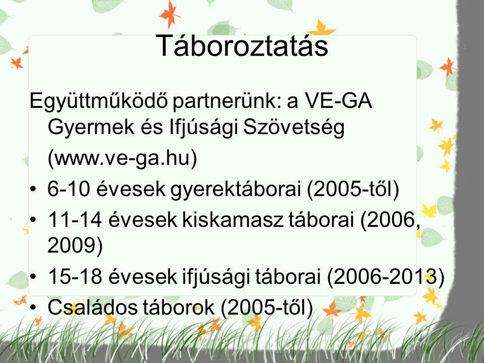 Táboroztatás Együttműködő partnerünk: a VE-GA Gyermek és Ifjúsági Szövetség (www.ve-ga.hu) 6-10 évesek gyerektáborai (2005-től) 11-14 évesek kiskamasz