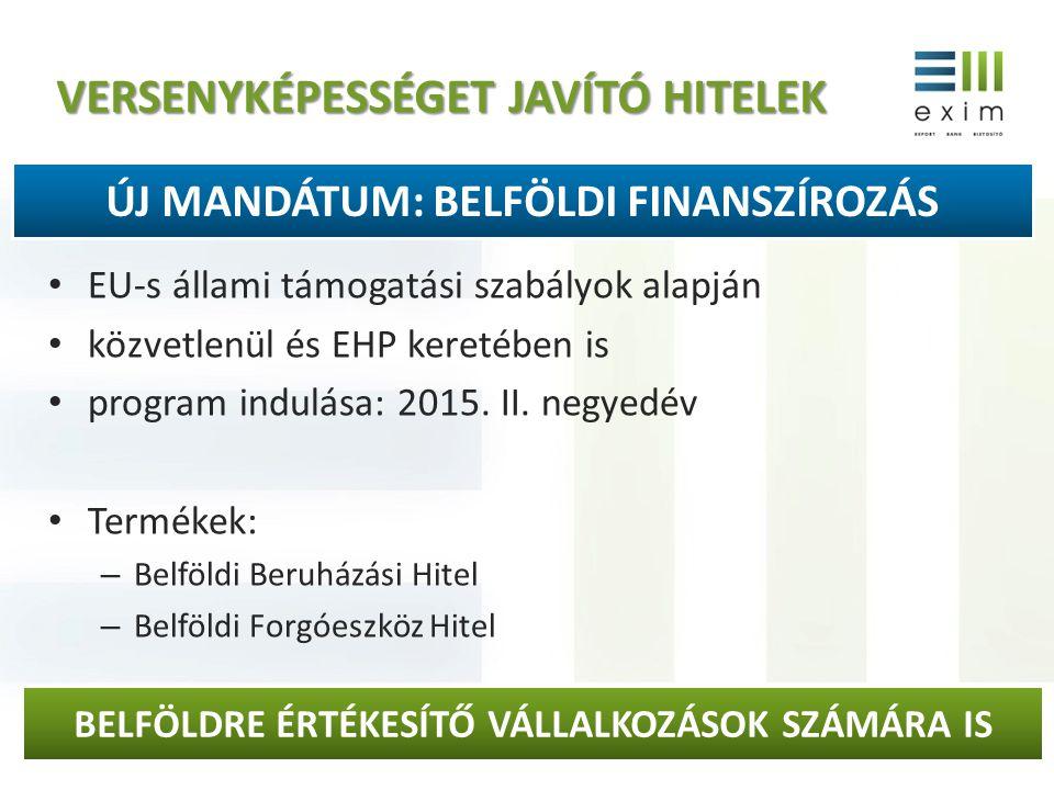 VERSENYKÉPESSÉGET JAVÍTÓ HITELEK EU-s állami támogatási szabályok alapján közvetlenül és EHP keretében is program indulása: 2015. II. negyedév Terméke