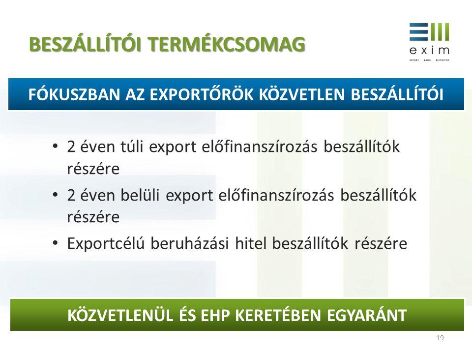BESZÁLLÍTÓI TERMÉKCSOMAG 2 éven túli export előfinanszírozás beszállítók részére 2 éven belüli export előfinanszírozás beszállítók részére Exportcélú