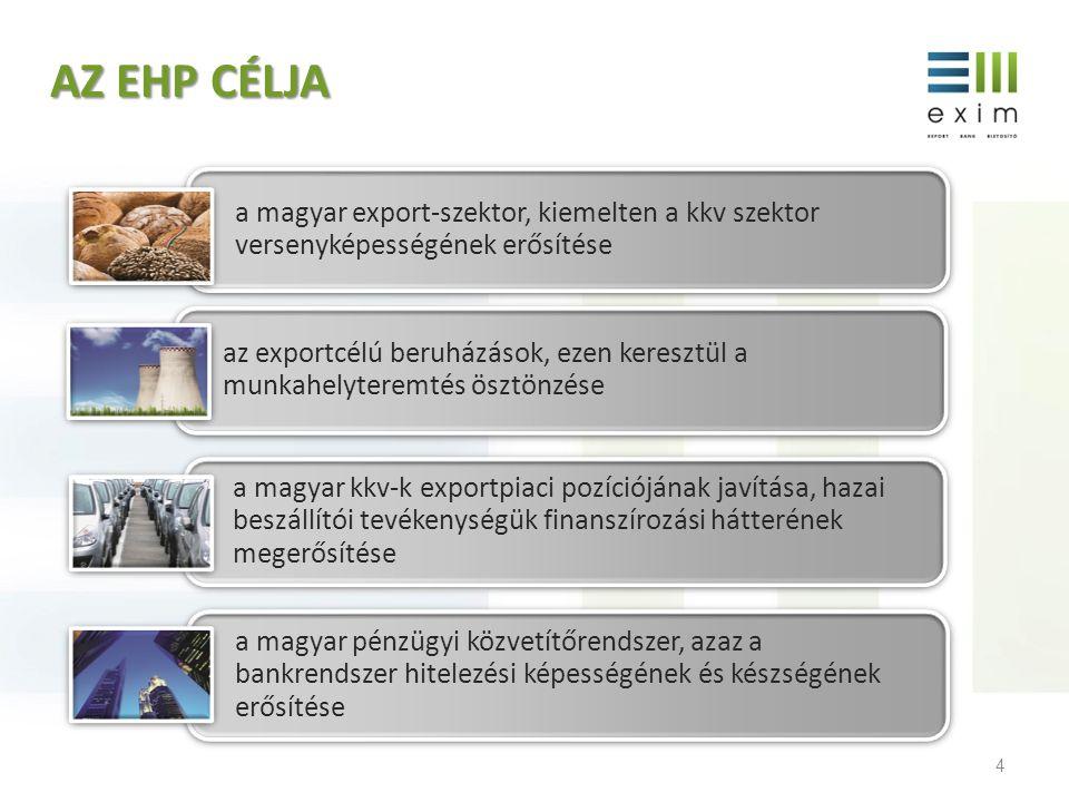 4 AZ EHP CÉLJA a magyar export-szektor, kiemelten a kkv szektor versenyképességének erősítése az exportcélú beruházások, ezen keresztül a munkahelyter