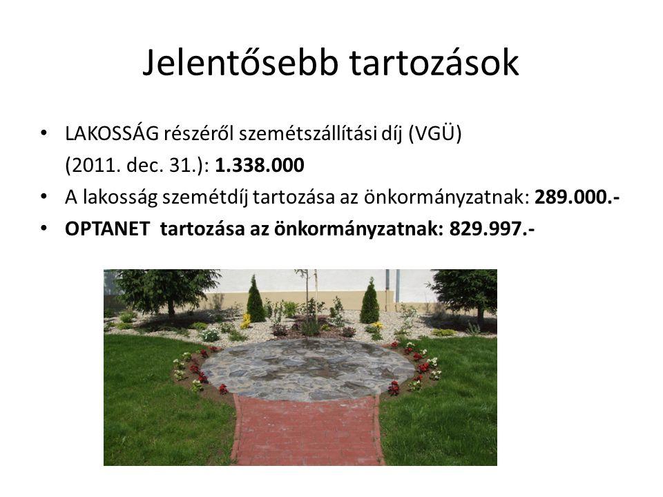 Jelentősebb tartozások LAKOSSÁG részéről szemétszállítási díj (VGÜ) (2011. dec. 31.): 1.338.000 A lakosság szemétdíj tartozása az önkormányzatnak: 289