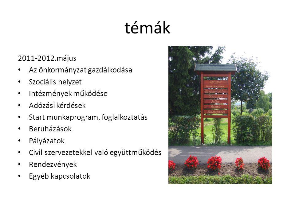 témák 2011-2012.május Az önkormányzat gazdálkodása Szociális helyzet Intézmények működése Adózási kérdések Start munkaprogram, foglalkoztatás Beruházá