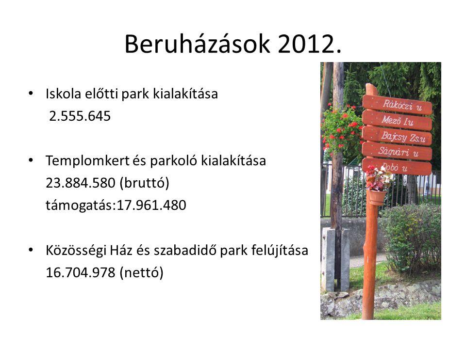 Beruházások 2012. Iskola előtti park kialakítása 2.555.645 Templomkert és parkoló kialakítása 23.884.580 (bruttó) támogatás:17.961.480 Közösségi Ház é