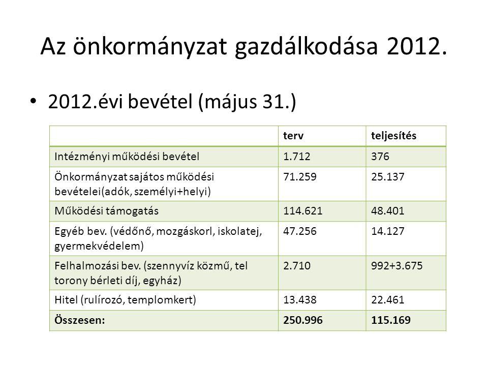 Az önkormányzat gazdálkodása 2012. 2012.évi bevétel (május 31.) tervteljesítés Intézményi működési bevétel1.712376 Önkormányzat sajátos működési bevét