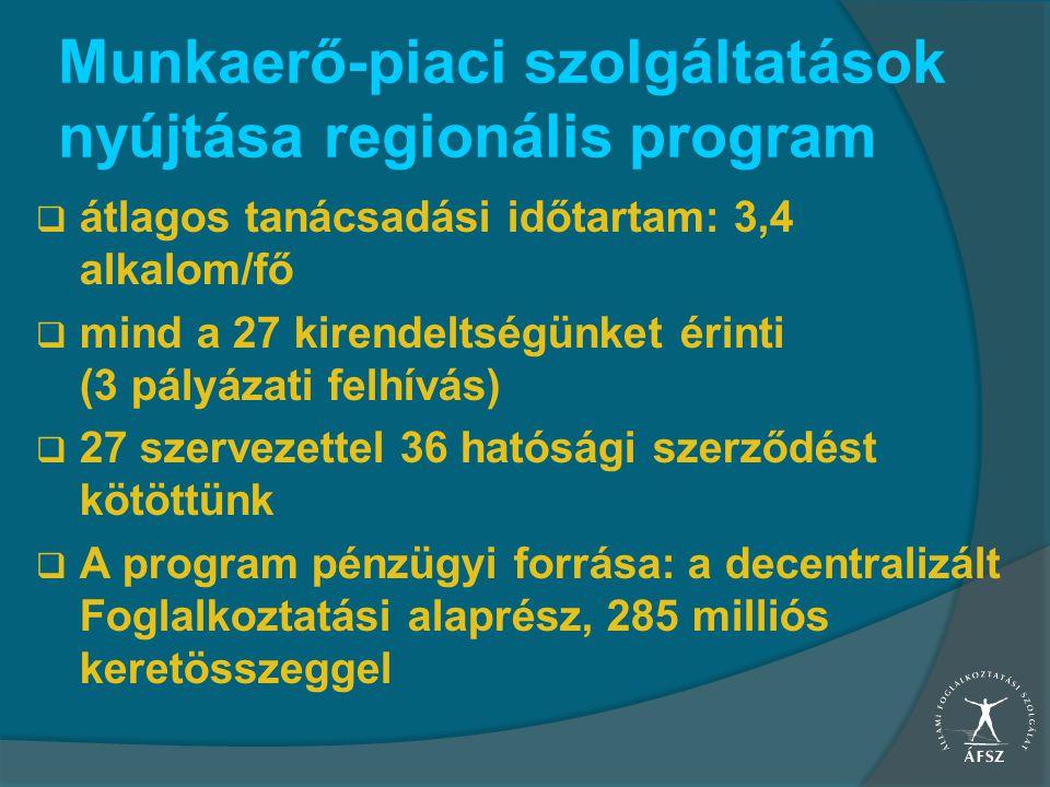Munkaerő-piaci szolgáltatások nyújtása regionális program  átlagos tanácsadási időtartam: 3,4 alkalom/fő  mind a 27 kirendeltségünket érinti (3 pály