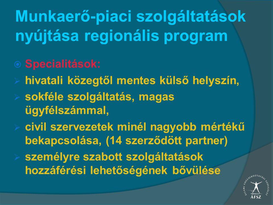 Munkaerő-piaci szolgáltatások nyújtása regionális program  Specialitások:  hivatali közegtől mentes külső helyszín,  sokféle szolgáltatás, magas üg