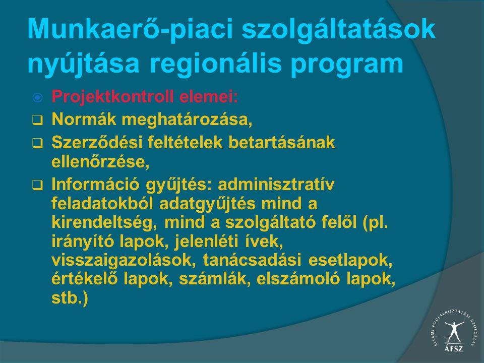 Munkaerő-piaci szolgáltatások nyújtása regionális program  Projektkontroll elemei:  Normák meghatározása,  Szerződési feltételek betartásának ellen