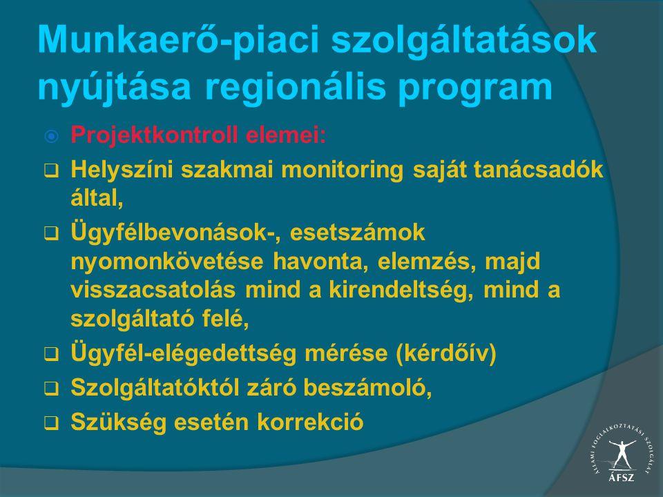 Munkaerő-piaci szolgáltatások nyújtása regionális program  Projektkontroll elemei:  Helyszíni szakmai monitoring saját tanácsadók által,  Ügyfélbev