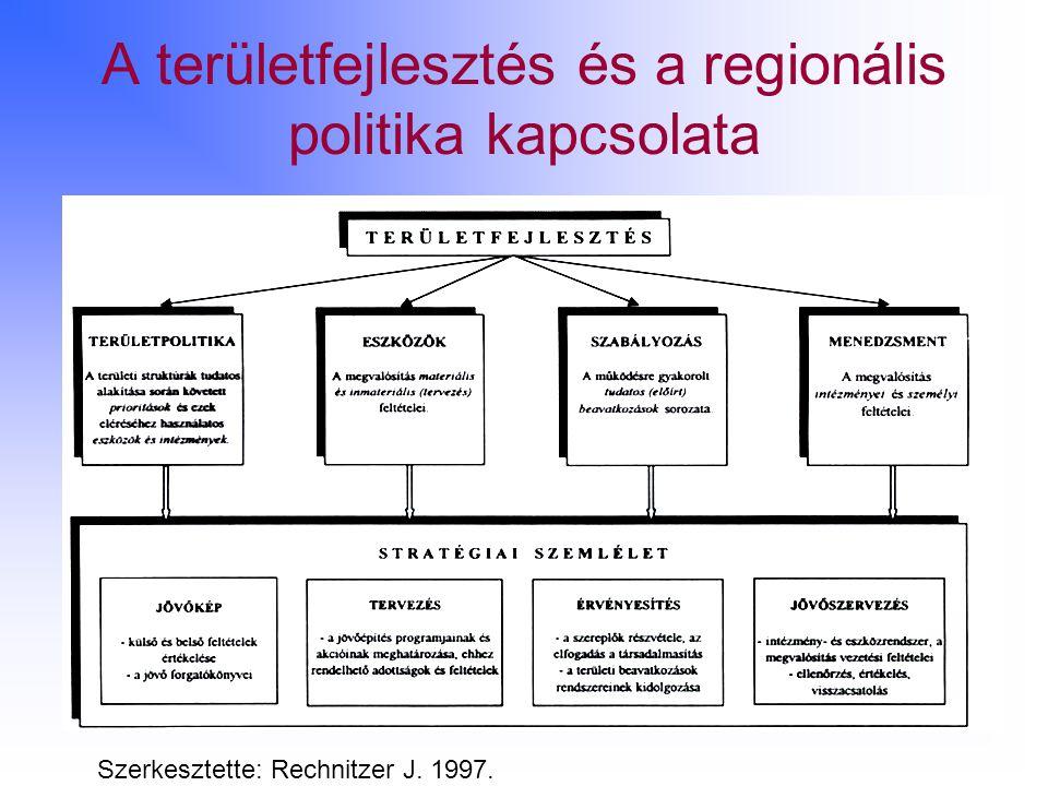 A területfejlesztés és a regionális politika kapcsolata Szerkesztette: Rechnitzer J. 1997.