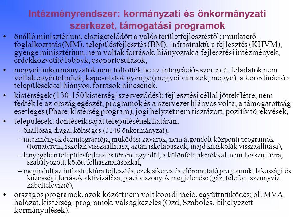 Intézményrendszer: kormányzati és önkormányzati szerkezet, támogatási programok önálló minisztérium, elszigetelődött a valós területfejlesztéstől; mun
