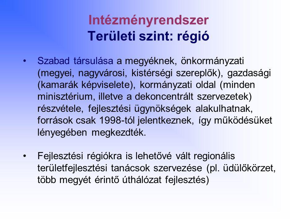 Intézményrendszer Területi szint: régió Szabad társulása a megyéknek, önkormányzati (megyei, nagyvárosi, kistérségi szereplők), gazdasági (kamarák kép