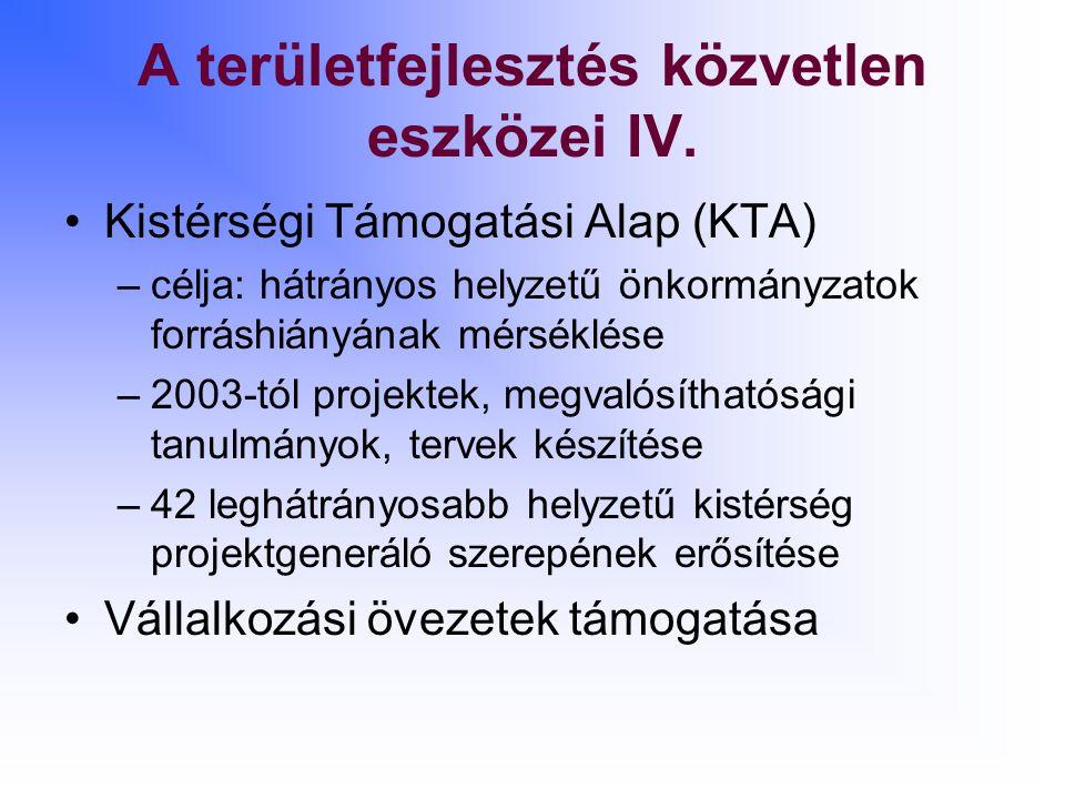 A területfejlesztés közvetlen eszközei IV. Kistérségi Támogatási Alap (KTA) –célja: hátrányos helyzetű önkormányzatok forráshiányának mérséklése –2003