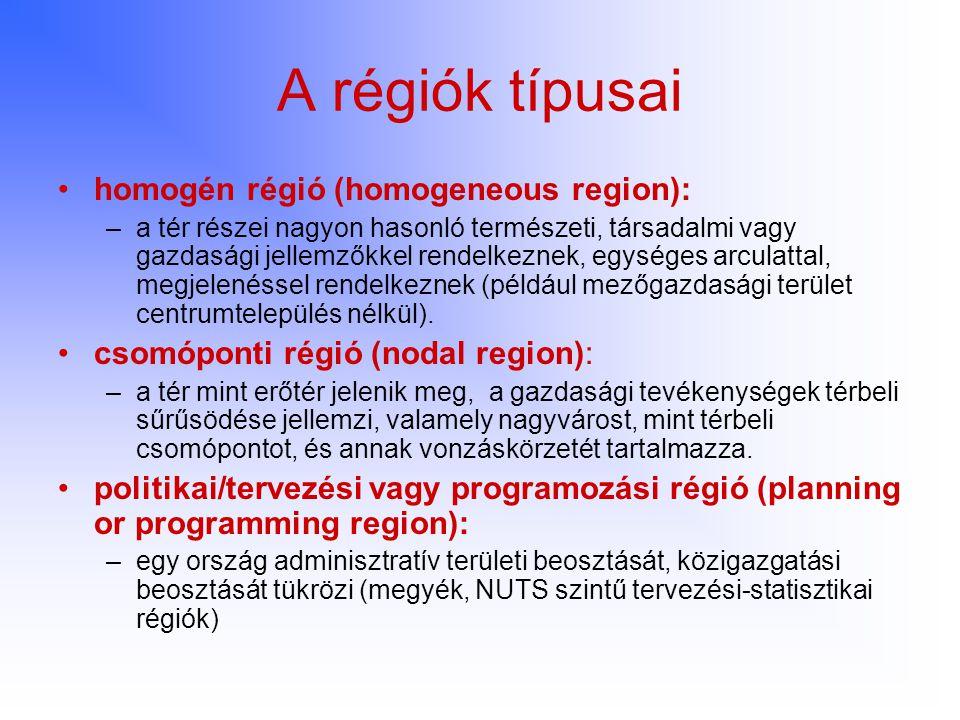A régiók típusai homogén régió (homogeneous region): –a tér részei nagyon hasonló természeti, társadalmi vagy gazdasági jellemzőkkel rendelkeznek, egy