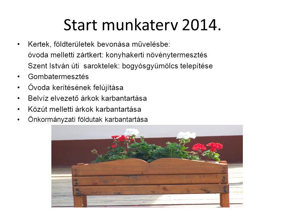 Start munkaterv 2014.