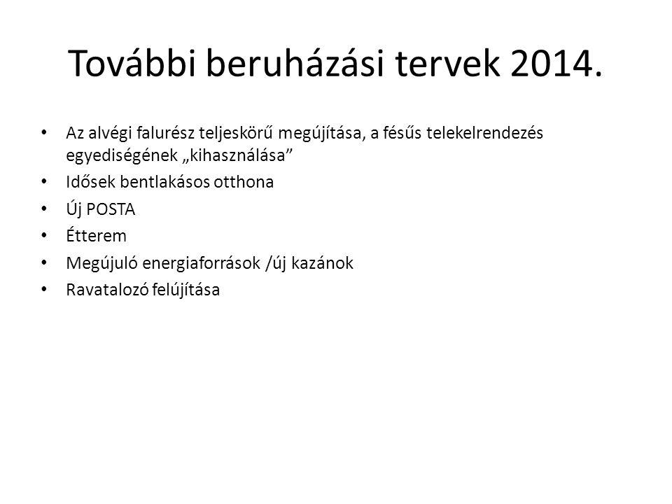 További beruházási tervek 2014.