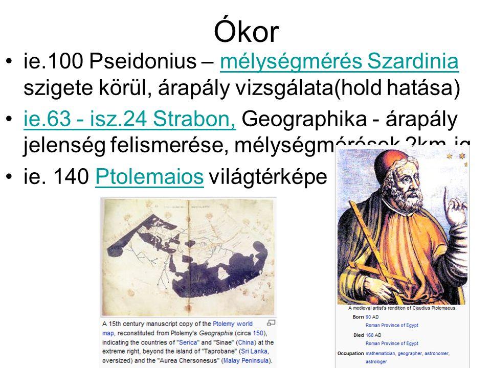 Ókor ie.100 Pseidonius – mélységmérés Szardinia szigete körül, árapály vizsgálata(hold hatása)mélységmérés Szardinia ie.63 - isz.24 Strabon, Geographi