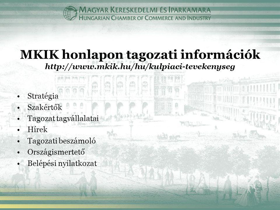 MKIK honlapon tagozati információk http://www.mkik.hu/hu/kulpiaci-tevekenyseg Stratégia Szakértők Tagozat tagvállalatai Hírek Tagozati beszámoló Országismertető Belépési nyilatkozat