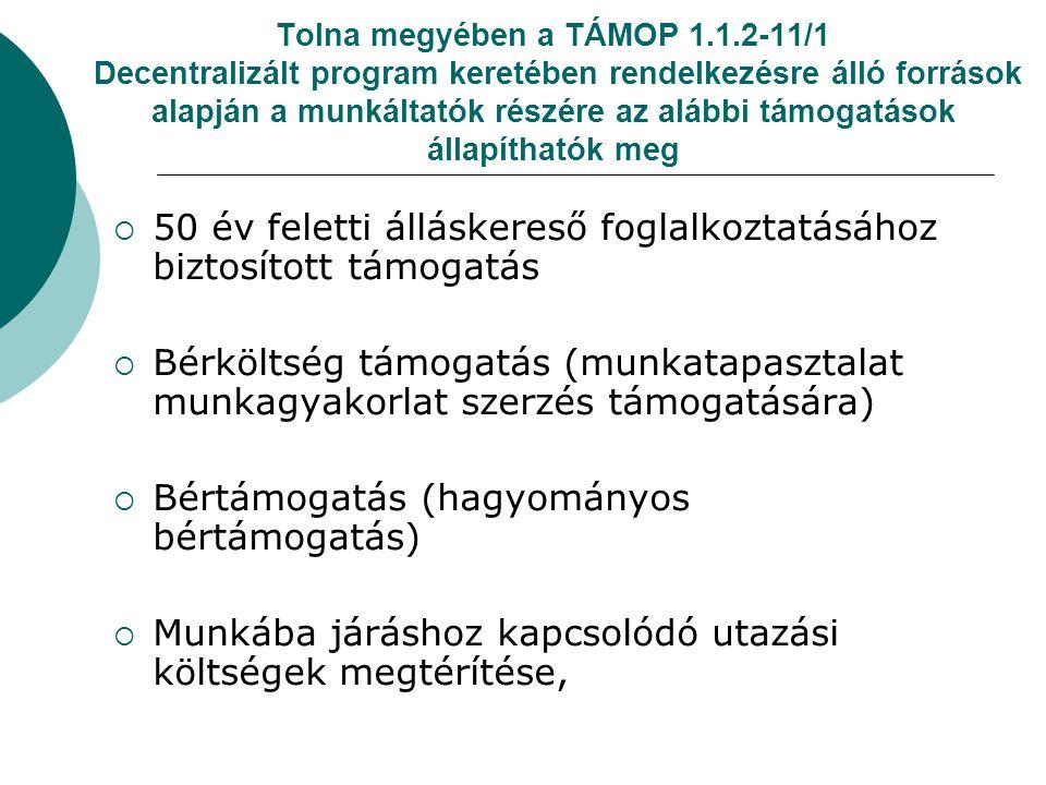 Tolna megyében a TÁMOP 1.1.2-11/1 Decentralizált program keretében rendelkezésre álló források alapján a munkáltatók részére az alábbi támogatások áll