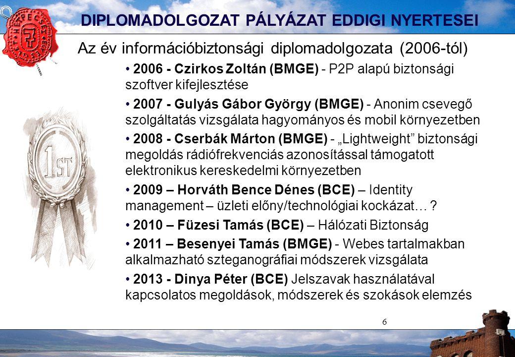 """6 DIPLOMADOLGOZAT PÁLYÁZAT EDDIGI NYERTESEI Az év információbiztonsági diplomadolgozata (2006-tól) 2006 - Czirkos Zoltán (BMGE) - P2P alapú biztonsági szoftver kifejlesztése 2007 - Gulyás Gábor György (BMGE) - Anonim csevegő szolgáltatás vizsgálata hagyományos és mobil környezetben 2008 - Cserbák Márton (BMGE) - """"Lightweight biztonsági megoldás rádiófrekvenciás azonosítással támogatott elektronikus kereskedelmi környezetben 2009 – Horváth Bence Dénes (BCE) – Identity management – üzleti előny/technológiai kockázat… ."""