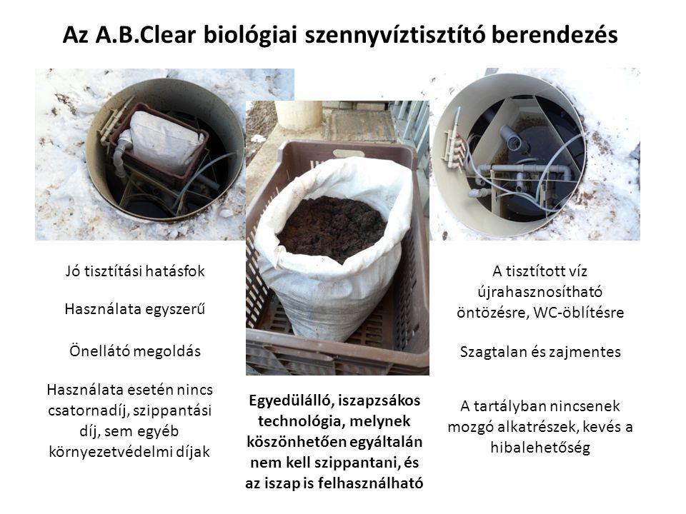 Az A.B.Clear biológiai szennyvíztisztító berendezés Jó tisztítási hatásfok Önellátó megoldás Használata esetén nincs csatornadíj, szippantási díj, sem
