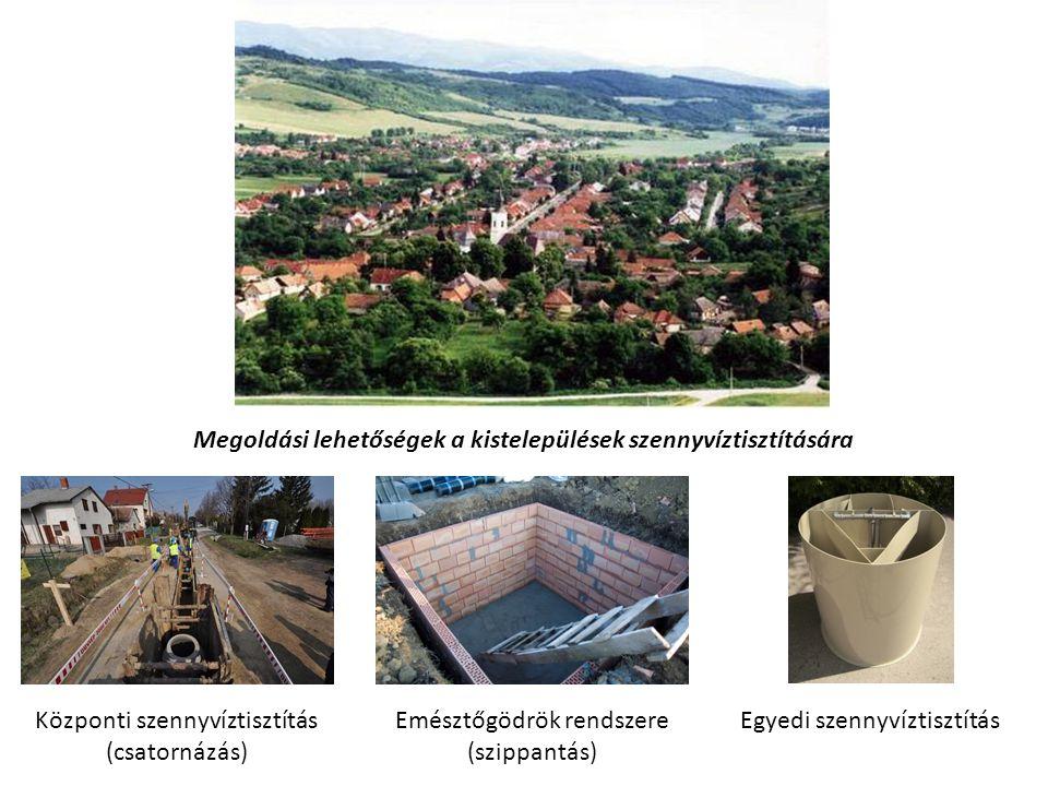 Megoldási lehetőségek a kistelepülések szennyvíztisztítására Központi szennyvíztisztítás (csatornázás) Emésztőgödrök rendszere (szippantás) Egyedi sze