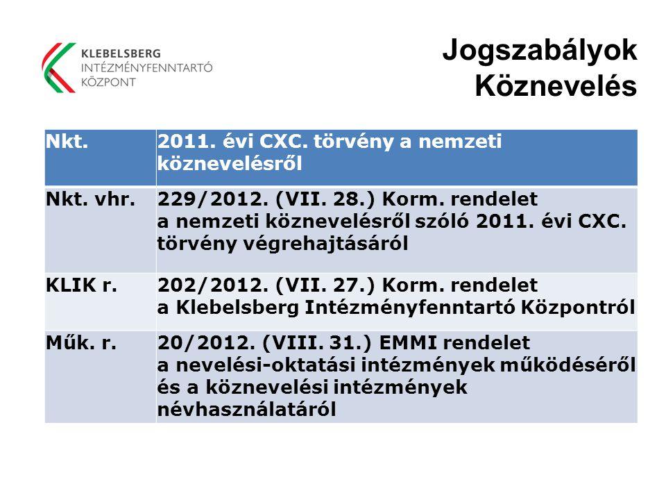 Nkt.2011. évi CXC. törvény a nemzeti köznevelésről Nkt. vhr.229/2012. (VII. 28.) Korm. rendelet a nemzeti köznevelésről szóló 2011. évi CXC. törvény v