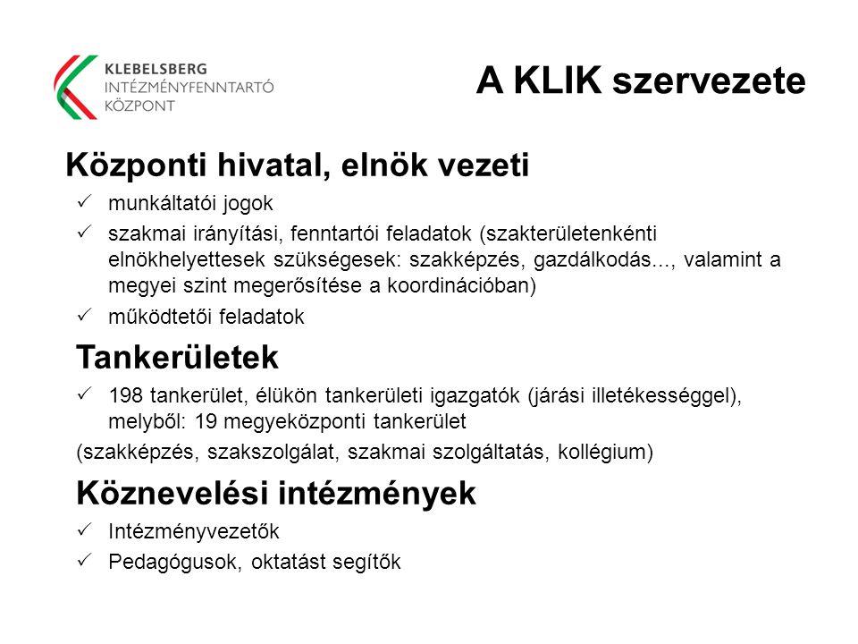 A KLIK szervezete Központi hivatal, elnök vezeti  munkáltatói jogok  szakmai irányítási, fenntartói feladatok (szakterületenkénti elnökhelyettesek s