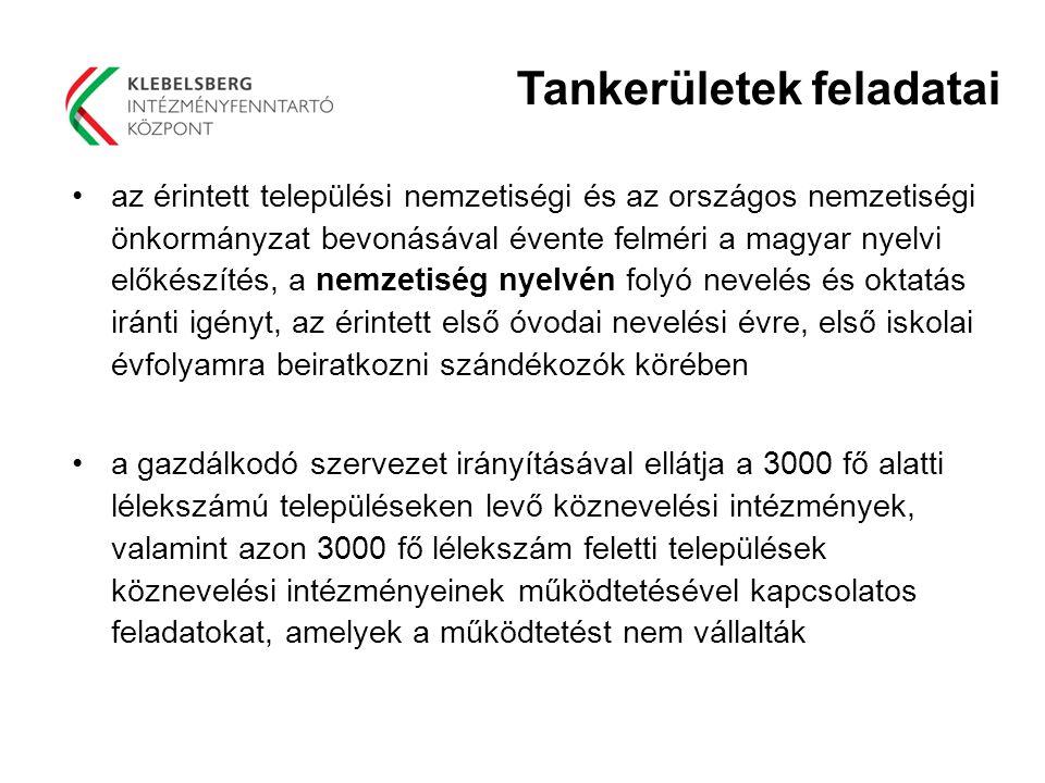 Tankerületek feladatai az érintett települési nemzetiségi és az országos nemzetiségi önkormányzat bevonásával évente felméri a magyar nyelvi előkészít