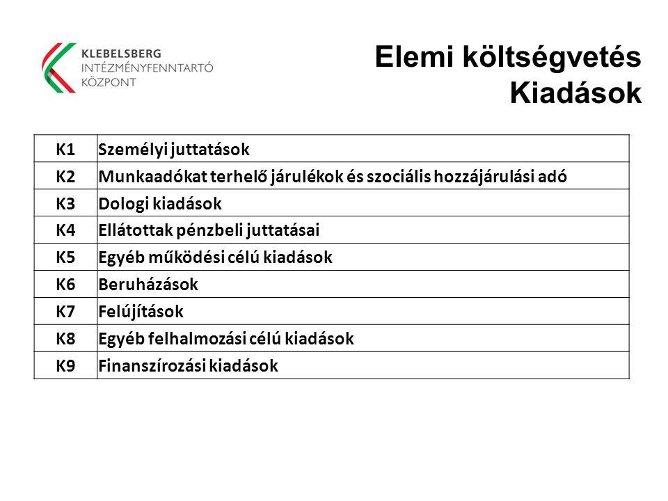 Elemi költségvetés Kiadások K1Személyi juttatások K2Munkaadókat terhelő járulékok és szociális hozzájárulási adó K3Dologi kiadások K4Ellátottak pénzbe