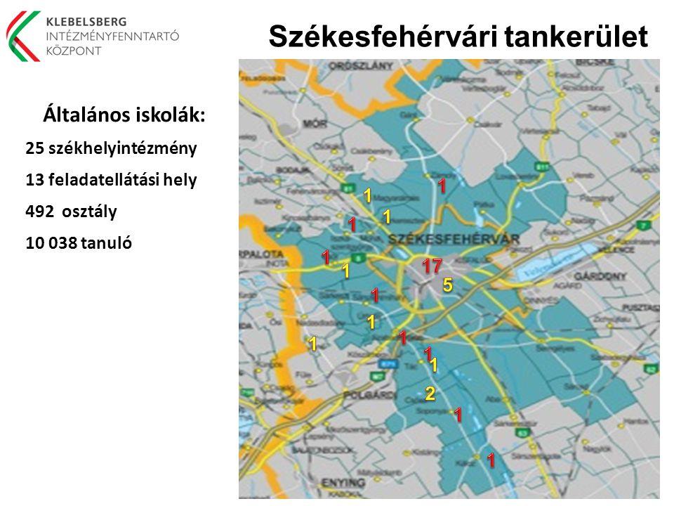 Általános iskolák: 25 székhelyintézmény 13 feladatellátási hely 492 osztály 10 038 tanuló Székesfehérvári tankerület